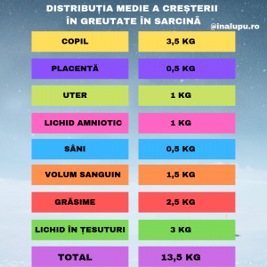 pierdere în greutate la 300 de kilograme)